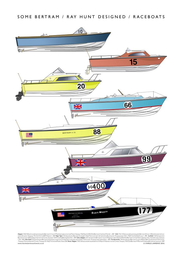 Bertram Raceboats 3B